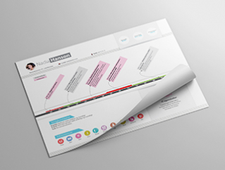 Resume Template Spring Stream View 1